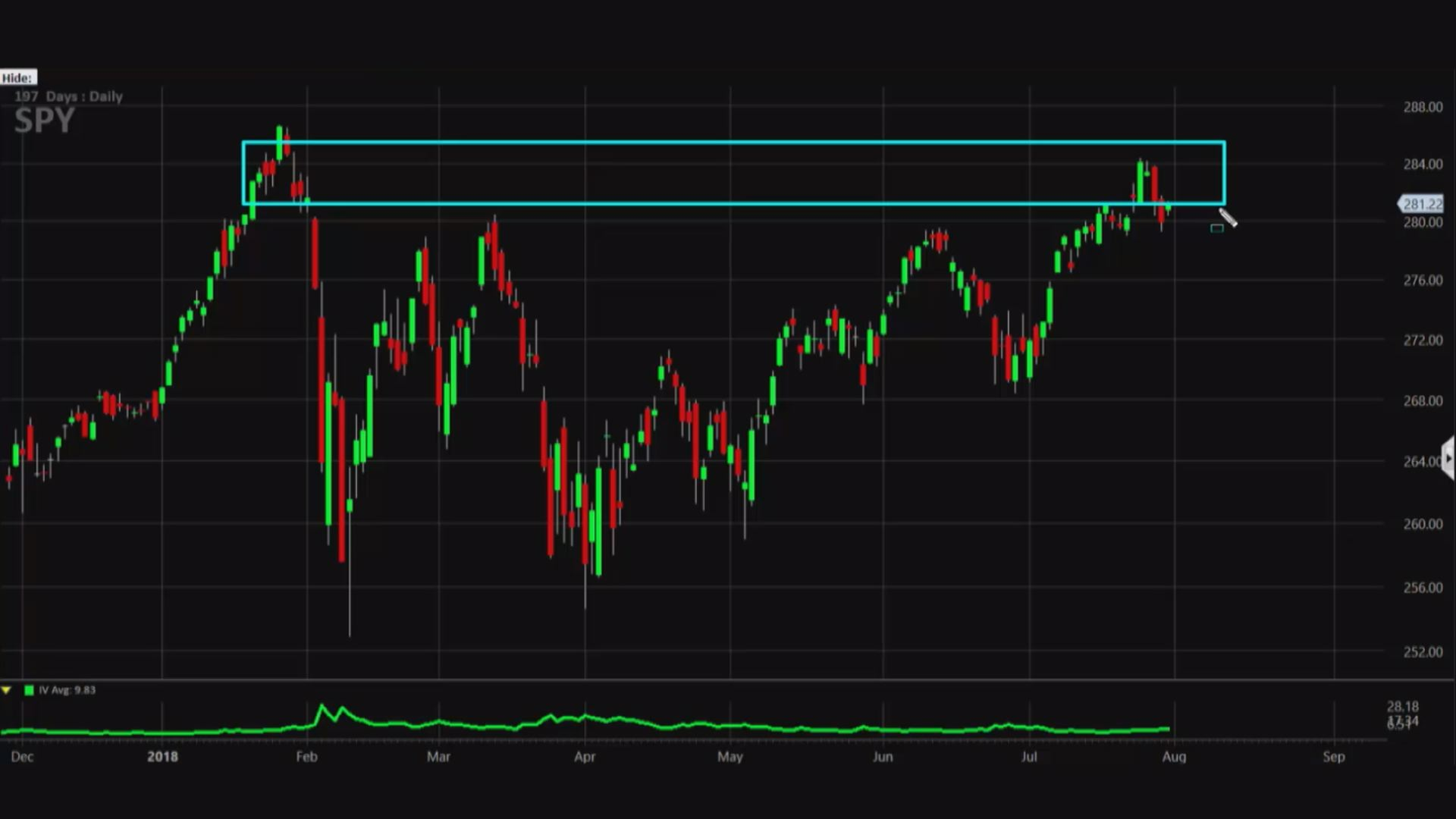 Charts point to near-term market top, trader warns