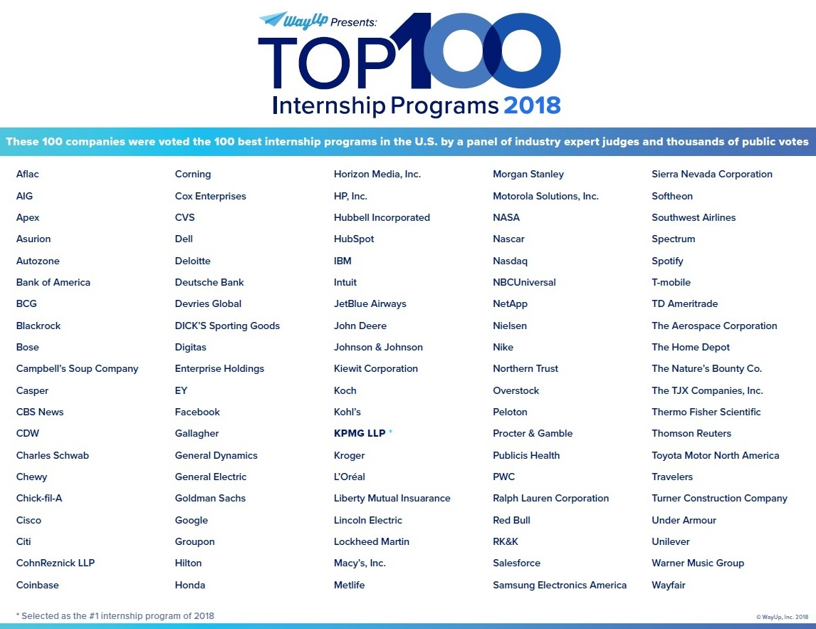 25,000 students voted on the No  1 internship in America