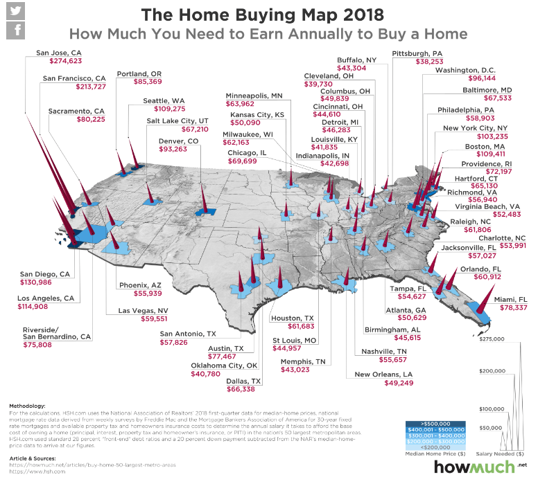 What you need to make to buy a home in the 10 most pricey US