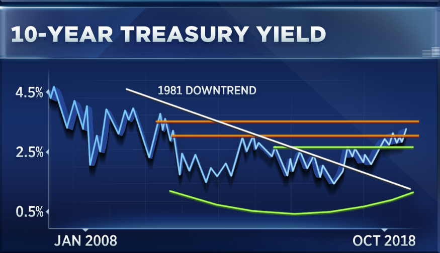 With Yields Above 31 Technician Louise Yamada Is Watching One Level