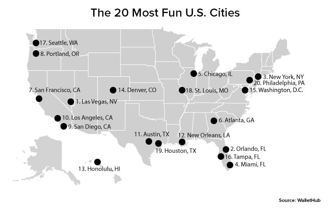 20 US cities with the biggest entertainment bang for your buck