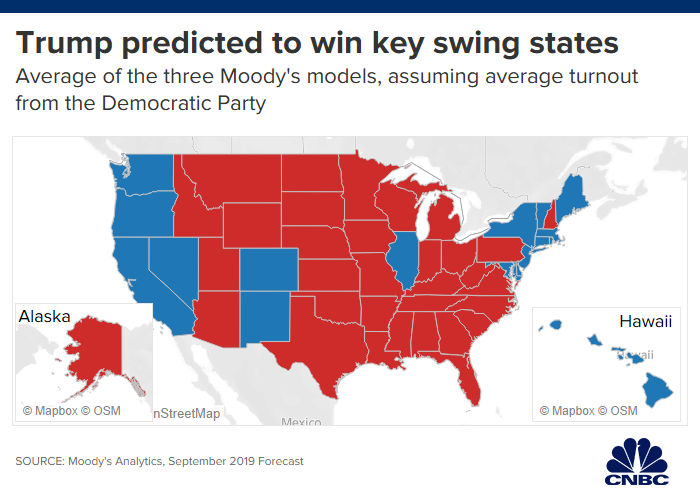 Moody\'s: Trump on his way to an easy 2020 win if economy ...