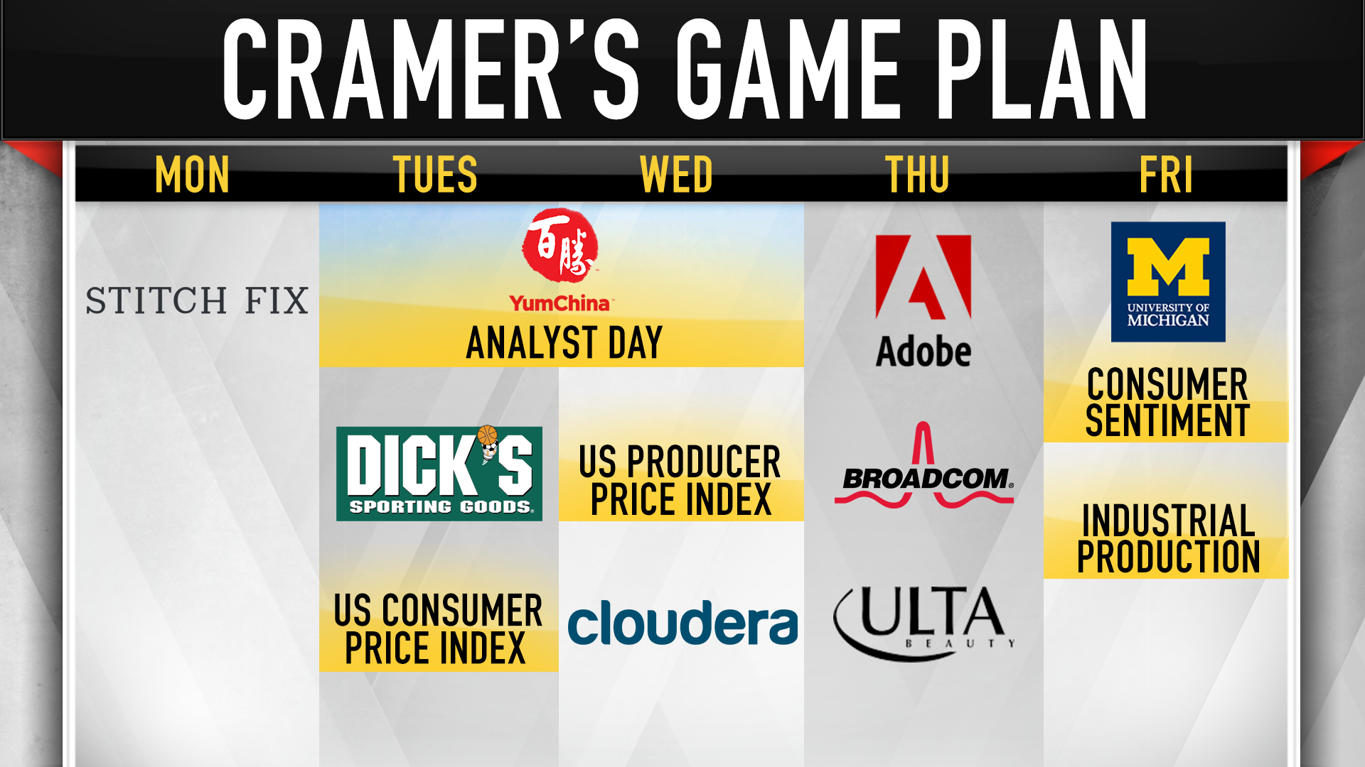 Cramer's game plan: Celebrate Friday's rebound going into next week