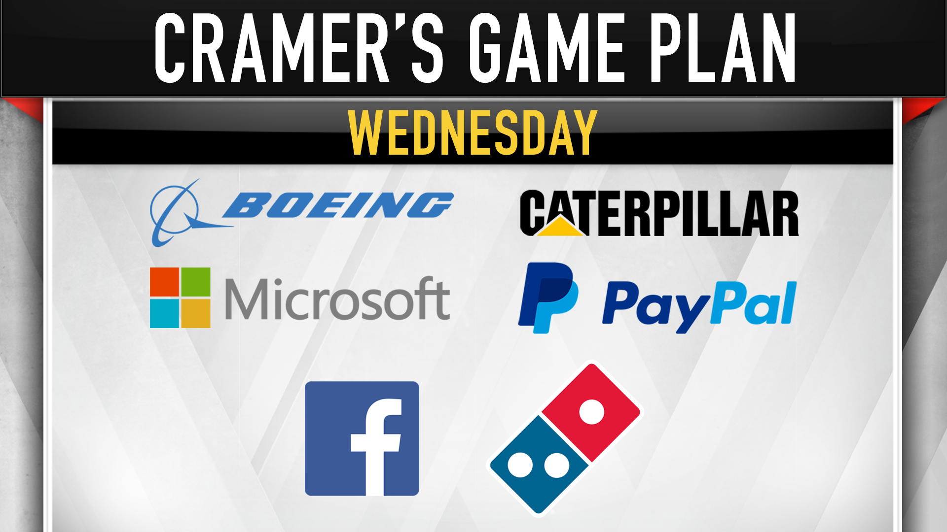 Cramer's game plan: Overvalued IPOs can dim a positive earnings season