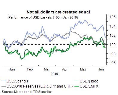 Биткоин к euro не проиграть на форексе