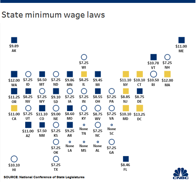 House passes Raise the Wage Act $15 per hour minimum wage bill