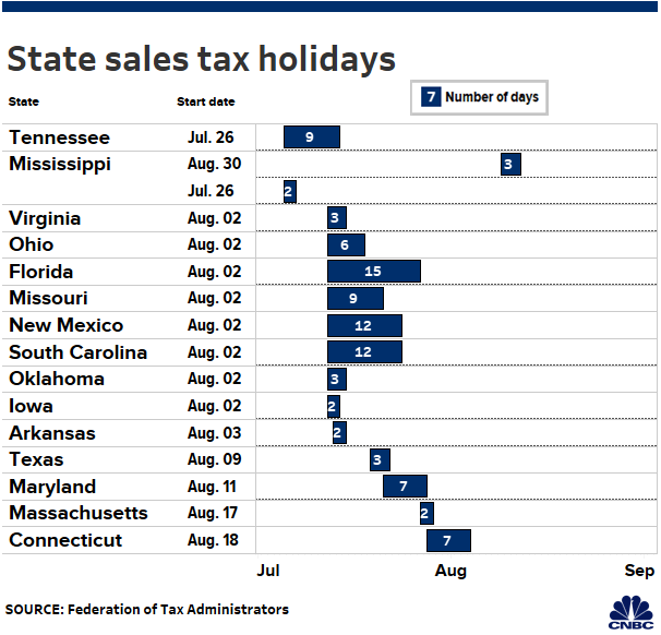 Here's when your state's tax-free holiday arrives this year