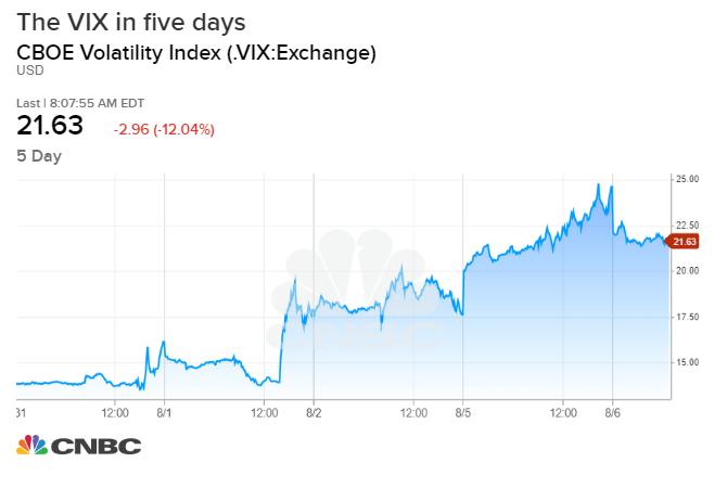 Nomura: Вторая волна распродаж на рынке может быть «подобно Lehman». Падение рынка может наступить уже в конце августа