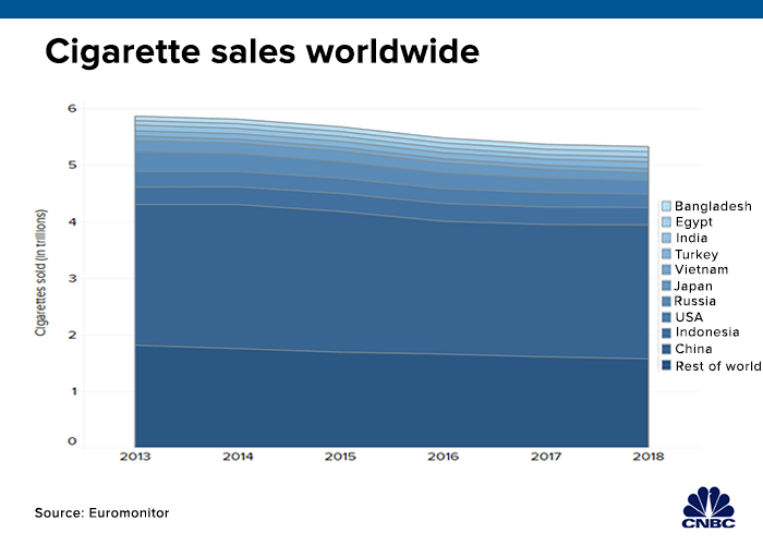 Philip Morris International, Altria confirm merger talks to