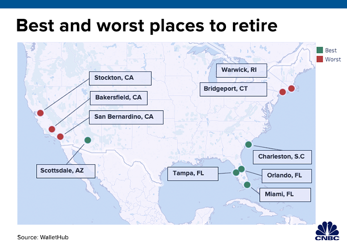 Here Are The Best And Worst Us Cities For Retirement
