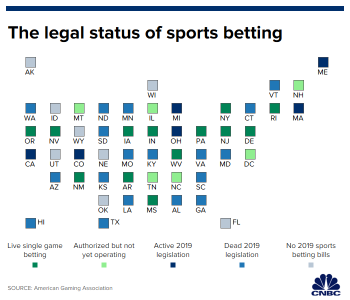 NFL season starts as legal sports betting spreads  How wins