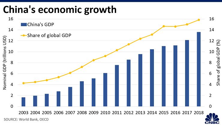 coronavirus and china economy